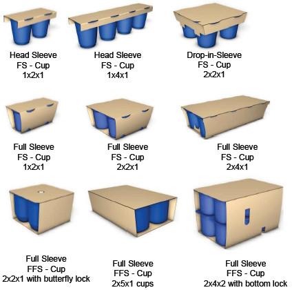 SetLine – примеры кластерной упаковки