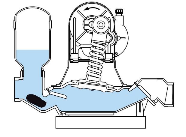 Принцип действия электрического мембранного насоса Varisco LB